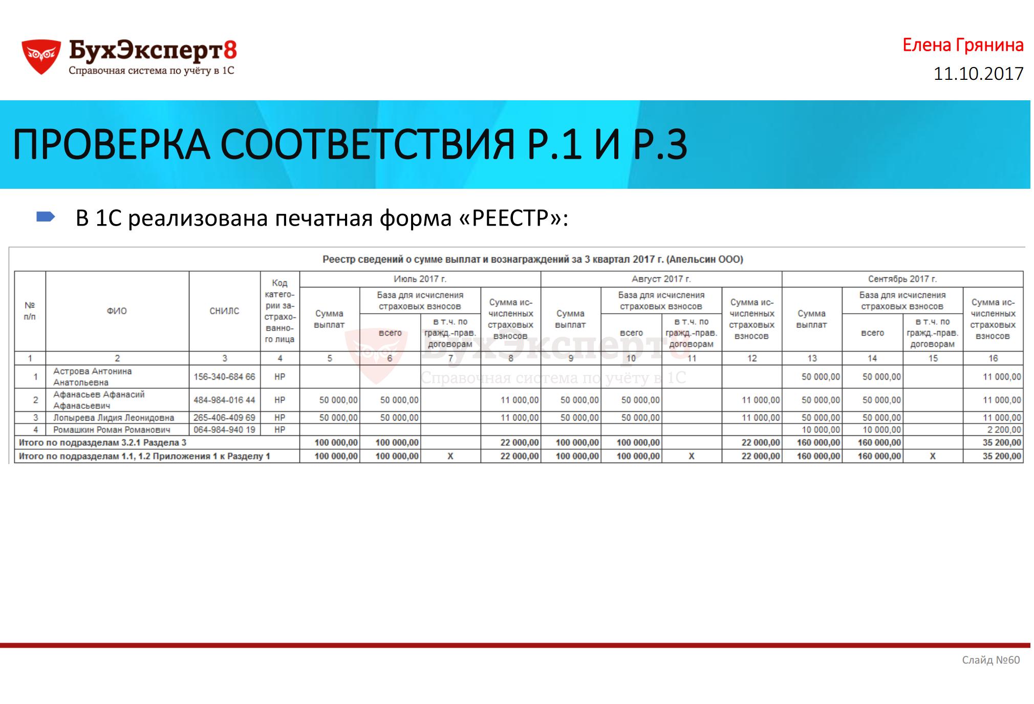 ПРОВЕРКА СООТВЕТСТВИЯ Р.1 И Р.3 В 1С реализована печатная форма «РЕЕСТР»:
