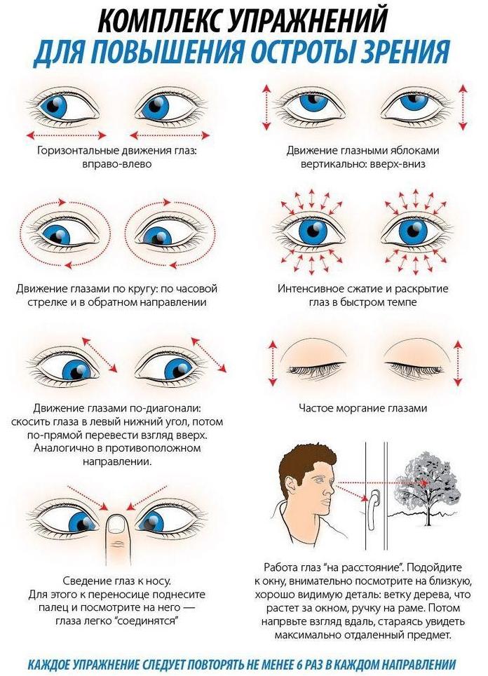 Сохраните зрение с помощью простой гимнастики