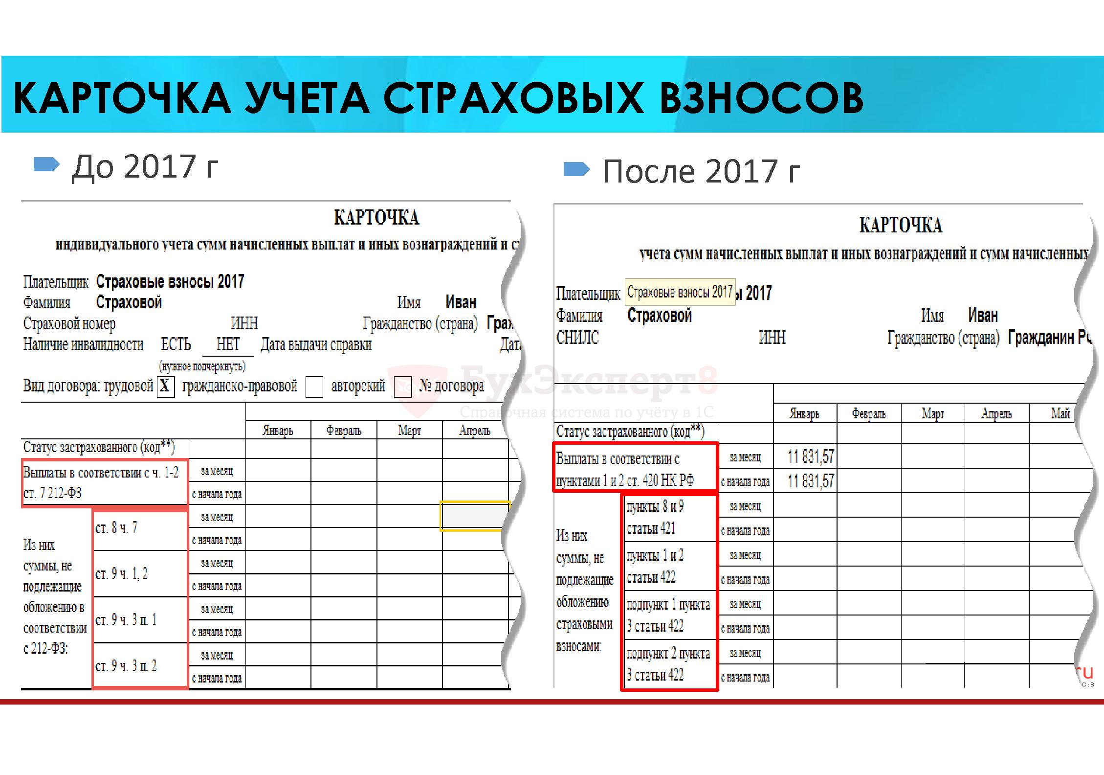 КАРТОЧКА УЧЕТА СТРАХОВЫХ ВЗНОСОВ До 2017 г После 2017 г