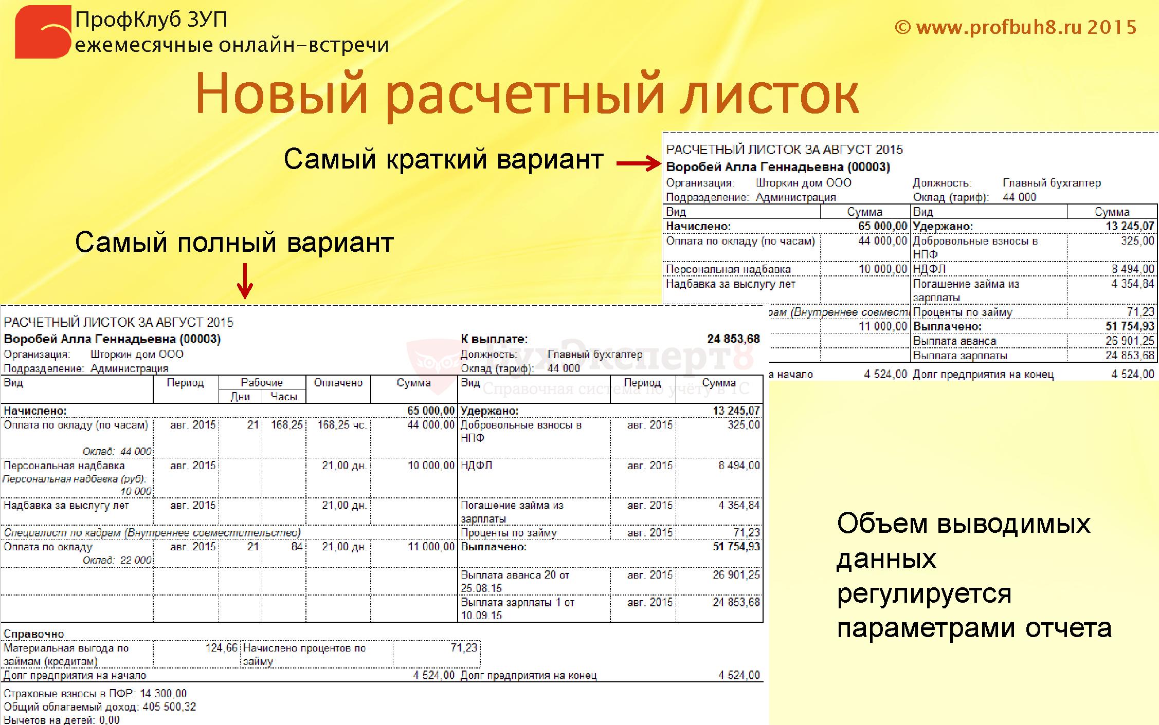 Новый расчетный листок Самый краткий вариант Самый полный вариант Объем выводимых данных регулируется параметрами отчета