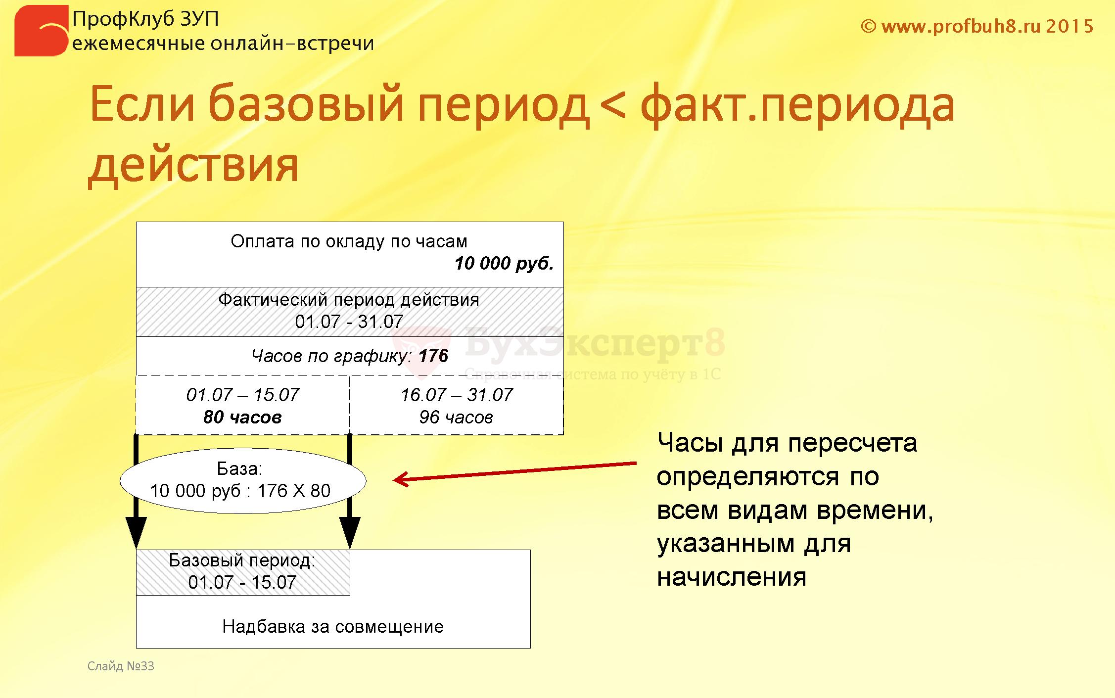 Если базовый период < факт.периода действия Часы для пересчета определяются по всем видам времени, указанным для начисления
