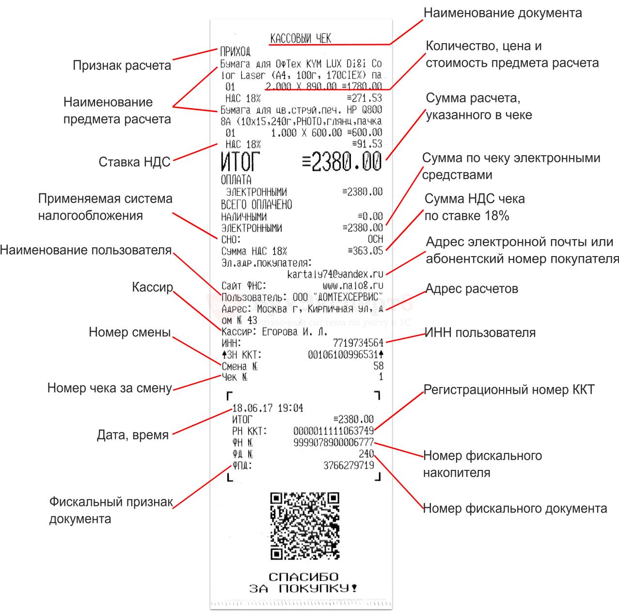 Чеки для налоговой Коммунарская улица документы для кредита Марьиной Рощи 9-й проезд