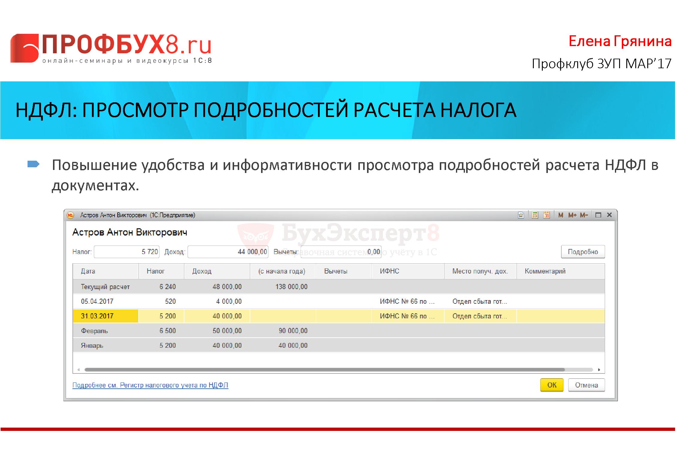 НДФЛ: просмотр подробностей расчета налога Повышение удобства и информативности просмотра подробностей расчета НДФЛ в документах