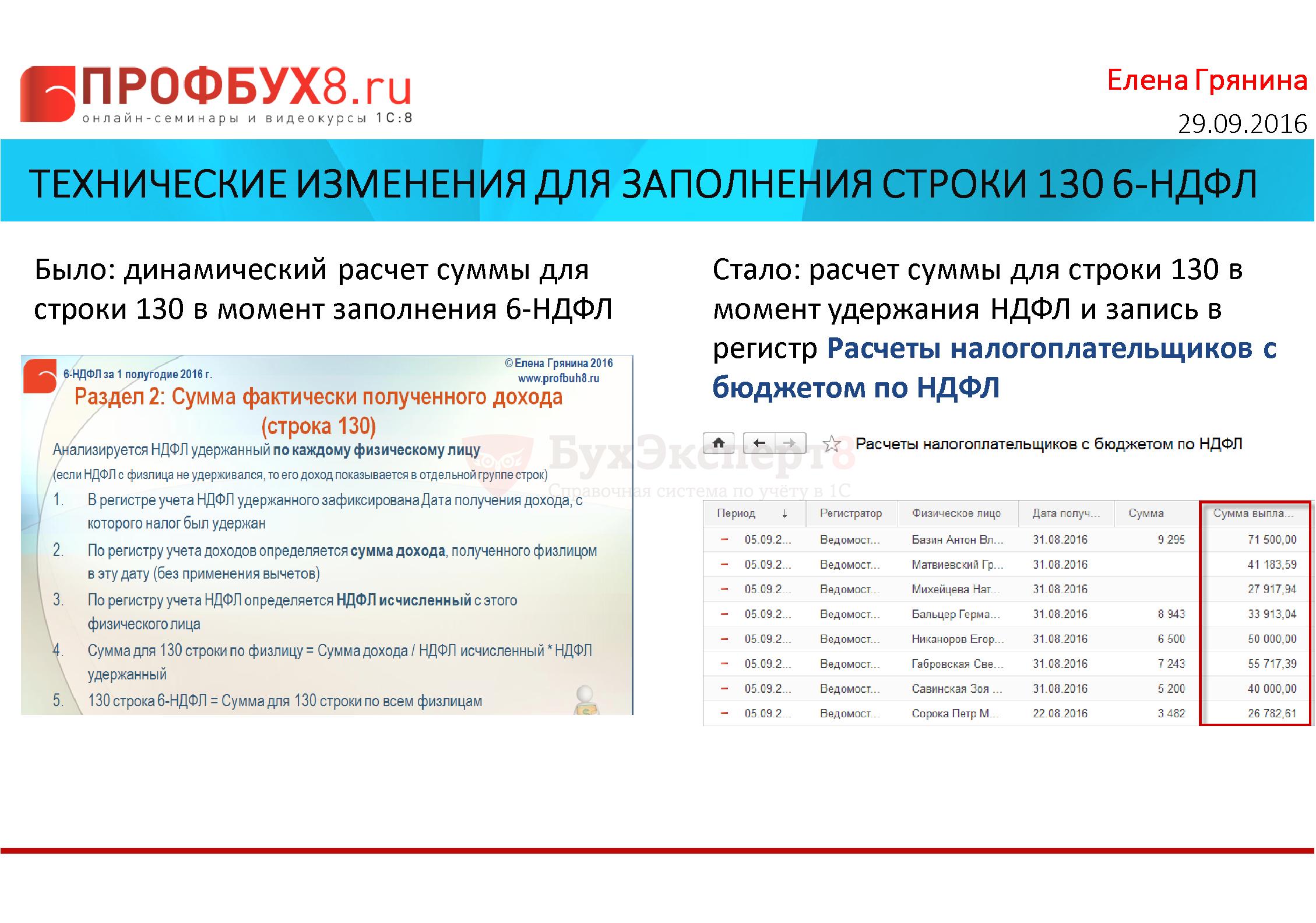 Стало: расчет суммы для строки 130 в момент удержания НДФЛ и запись в регистр Расчеты налогоплательщиков с бюджетом по НДФЛ