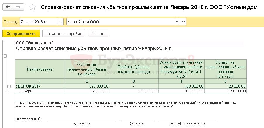 Строка 210 налог на прибыль за год