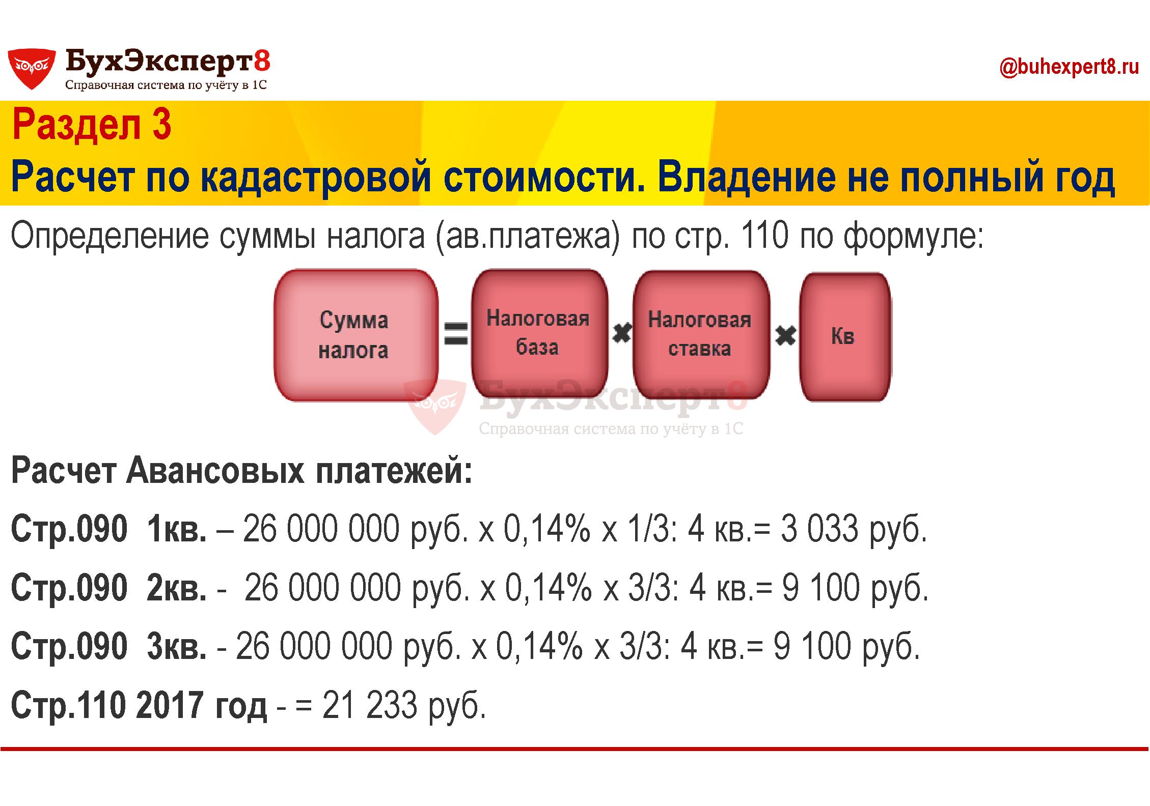 Раздел 3 Расчет по кадастровой стоимости. Владение не полный год Определение суммы налога (ав.платежа) по стр. 110 по формуле: Расчет Авансовых платежей: Стр.090 1кв. – 26 000 000 руб. х 0,14% х 1/3: 4 кв.= 3 033 руб. Стр.090 2кв. - 26 000 000 руб. х 0,14% х 3/3: 4 кв.= 9 100 руб. Стр.090 3кв. - 26 000 000 руб. х 0,14% х 3/3: 4 кв.= 9 100 руб. Стр.110 2017 год - = 21 233 руб.