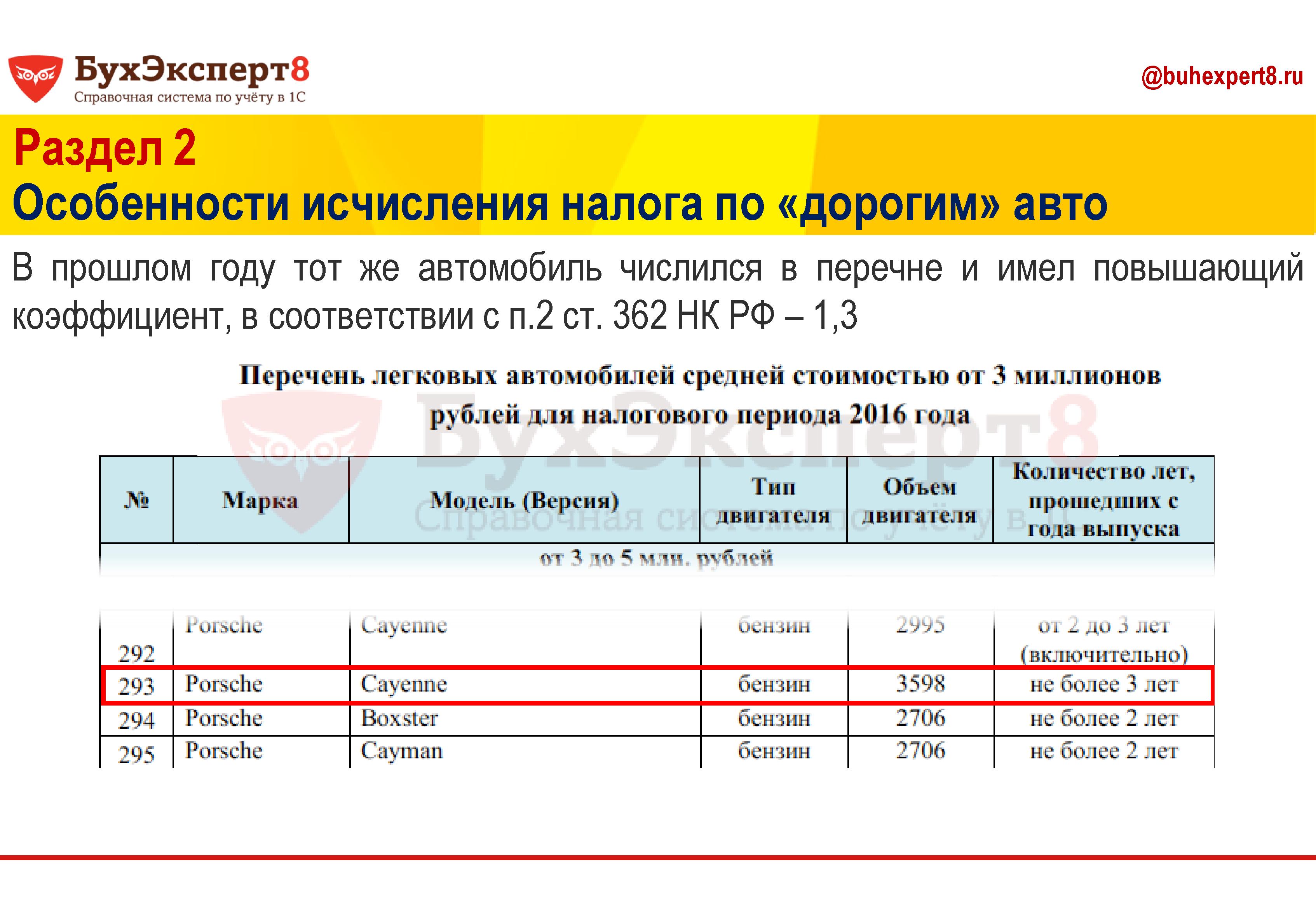 Раздел 2 Особенности исчисления налога по «дорогим» авто В прошлом году тот же автомобиль числился в перечне и имел повышающий коэффициент, в соответствии с п.2 ст. 362 НК РФ – 1,3