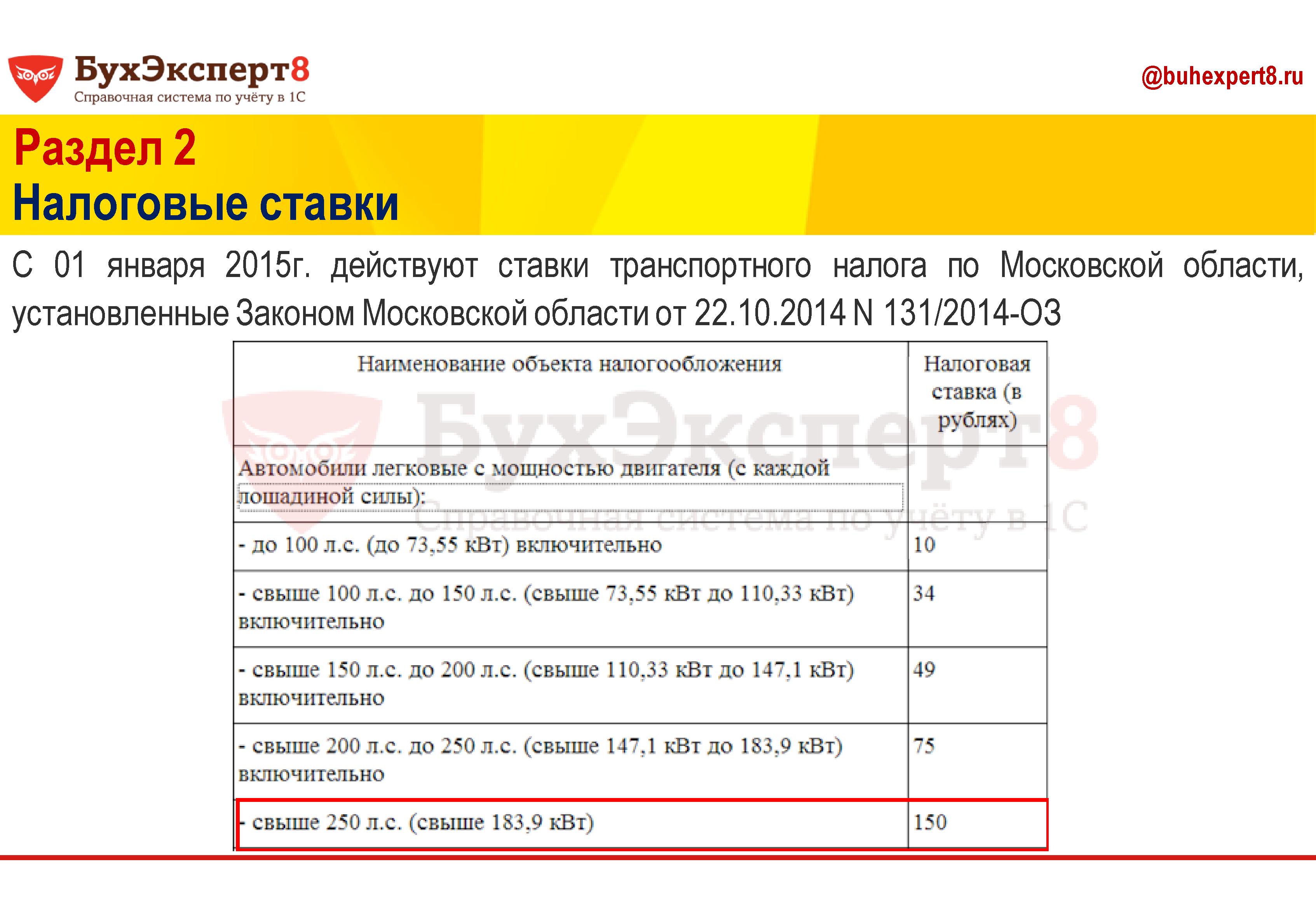 Раздел 2 Налоговые ставки С 01 января 2015г. действуют ставки транспортного налога по Московской области, установленные Законом Московской области от 22.10.2014 N 131/2014-ОЗ