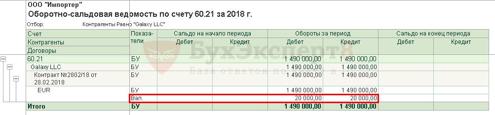 дебет 60.21 кредит 57 локо банк кредиты отзывы 2020