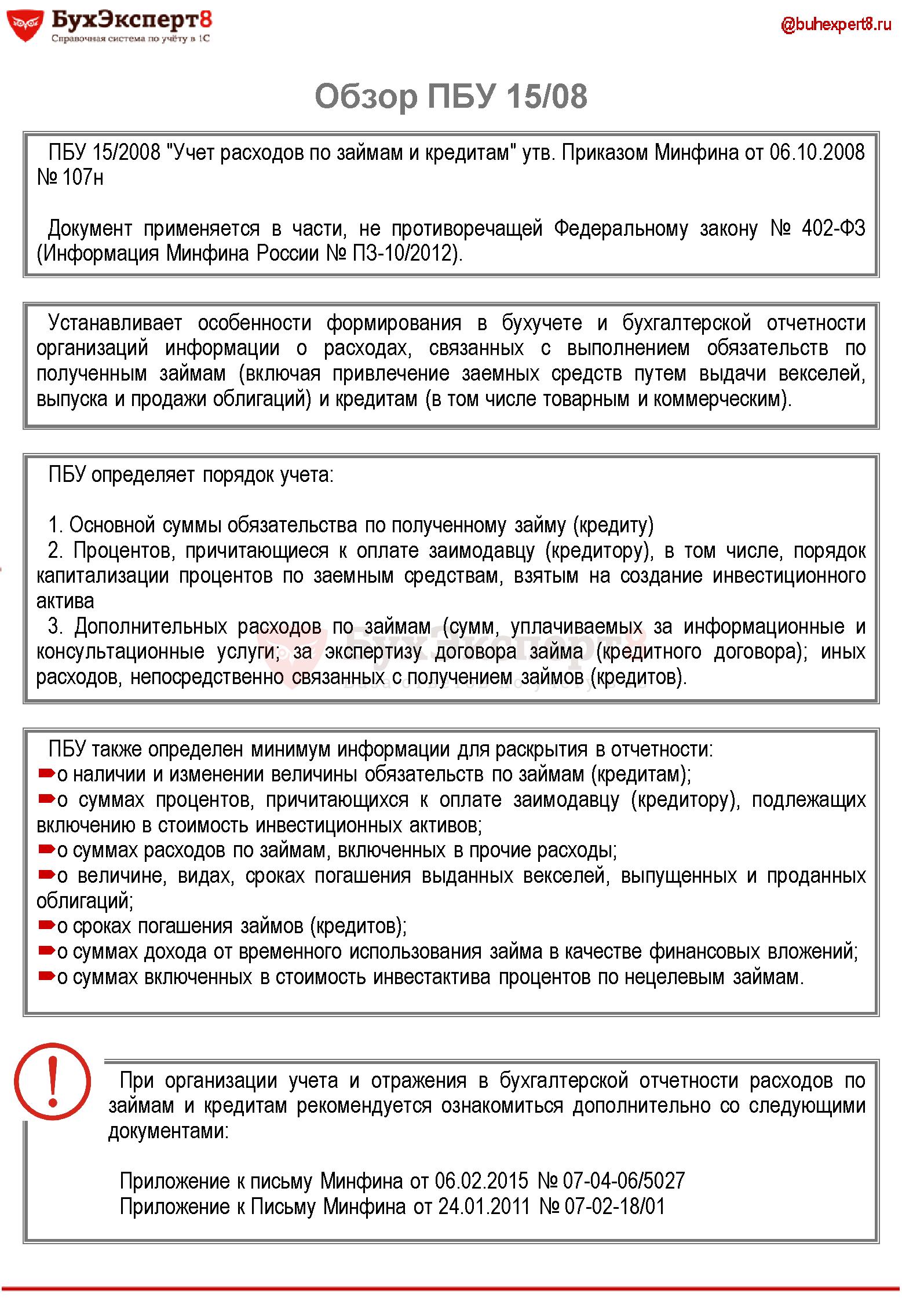 займы от частных лиц под проценты в иркутске