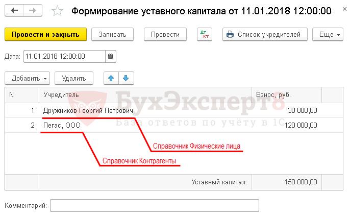 Проводки после регистрации ооо действия по регистрации ип в