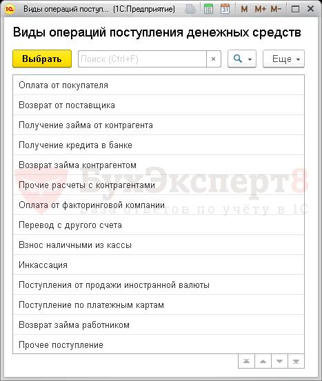 ренессанс кредит алексеевская 29 25