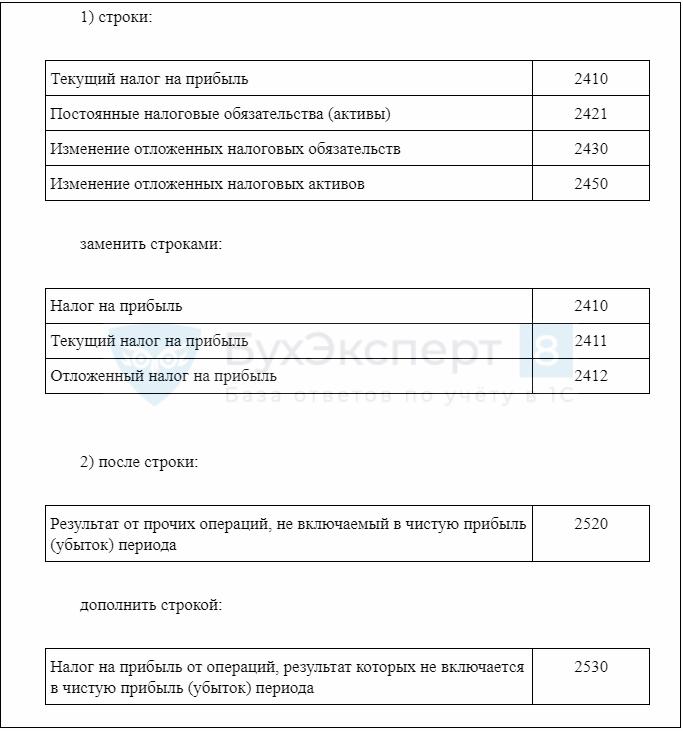 Отчетность в электронном виде за 2019 год регистрация ип нижегородской области