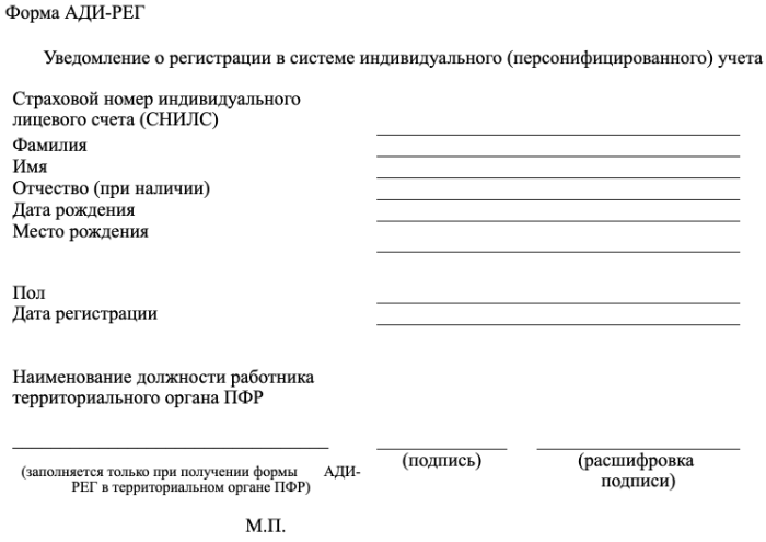 регистрация ип цена документы